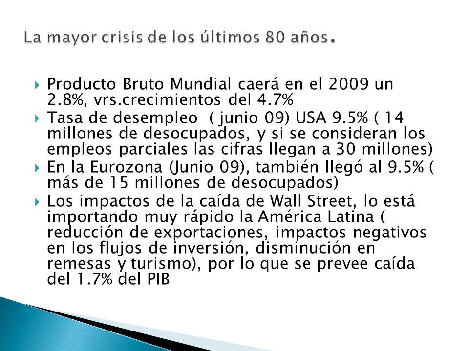 Producto Bruto Mundial caerá en el 2009 un 2.8%, vrs.crecimientos del 4.7% Tasa de desempleo ( junio 09) USA 9.5% ( 14 millones de desocupados, y si se consideran los empleos parciales las cifras llegan a 30 millones) En la Eurozona (Junio 09), también llegó al 9.5% ( más de 15 millones de desocupados) Los impactos de la caída de Wall Street, lo está importando muy rápido la América Latina ( reducción de exportaciones, impactos negativos en los flujos de inversión, disminución en remesas y turismo), por lo que se prevee caída del 1.7% del PIB
