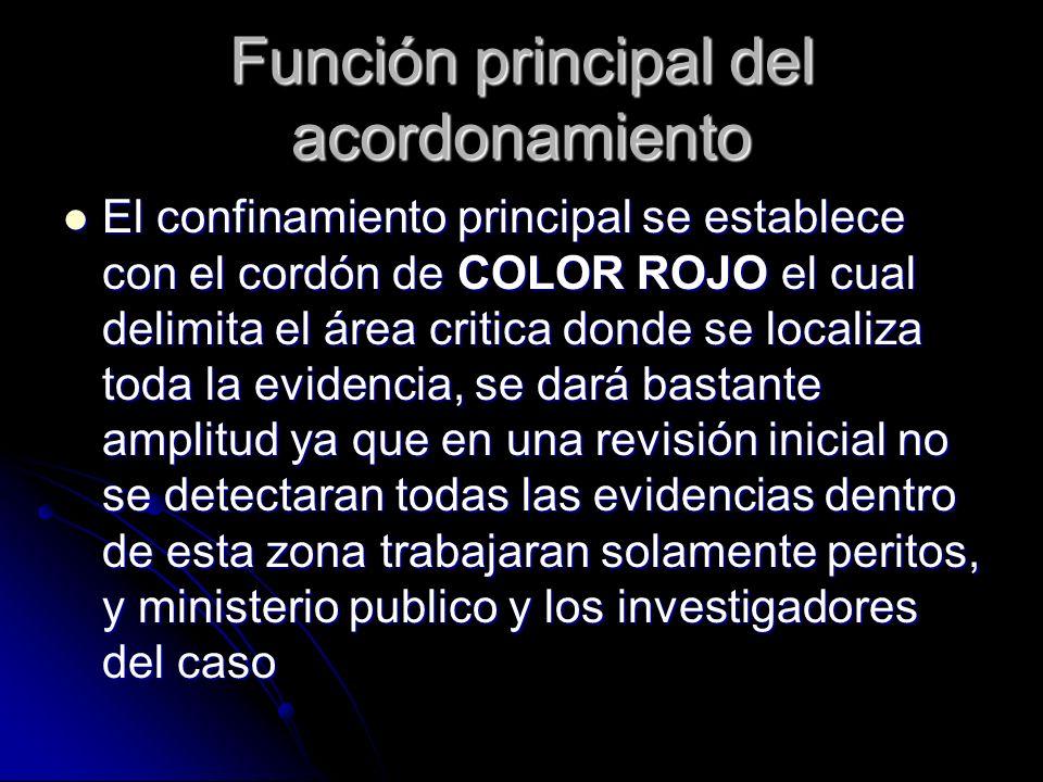 Función principal del acordonamiento El confinamiento principal se establece con el cordón de COLOR ROJO el cual delimita el área critica donde se loc