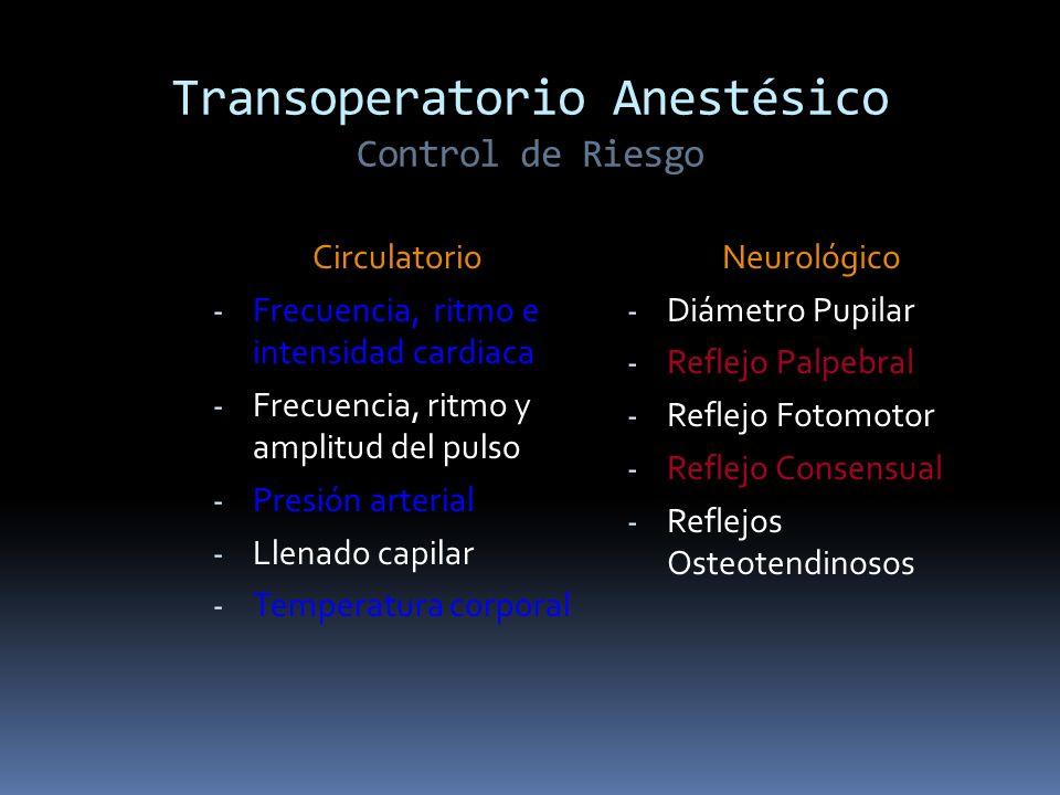 Transoperatorio Anestésico Control de Riesgo Circulatorio - Frecuencia, ritmo e intensidad cardiaca - Frecuencia, ritmo y amplitud del pulso - Presión