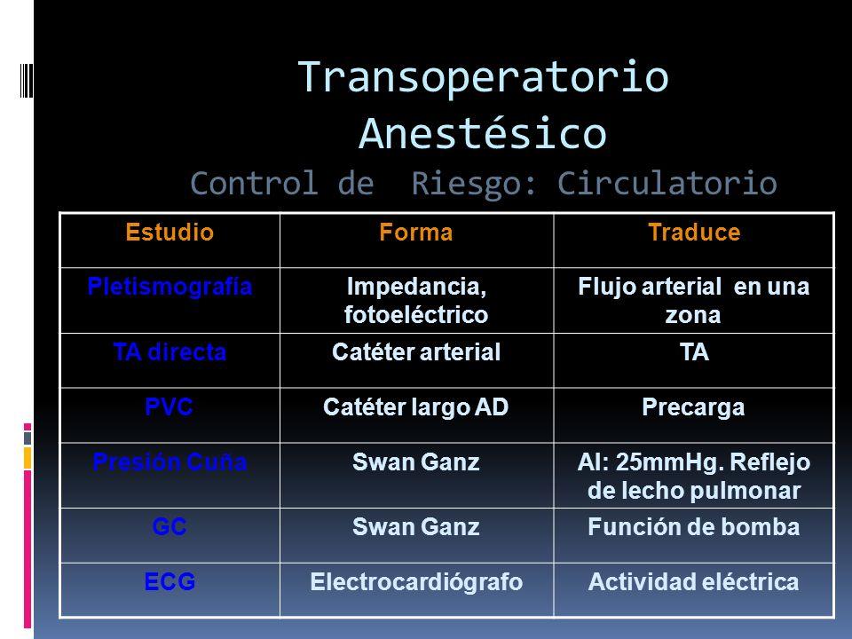 Transoperatorio Anestésico Control de Riesgo: Circulatorio EstudioFormaTraduce PletismografíaImpedancia, fotoeléctrico Flujo arterial en una zona TA d