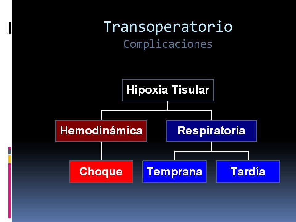 Transoperatorio Complicaciones