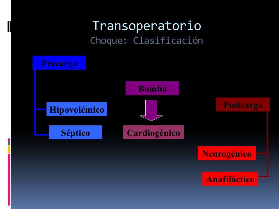 Transoperatorio Choque: Clasificación Precarga Hipovolémico Séptico Bomba Cardiogénico Postcarga Neurogénico Anafiláctico