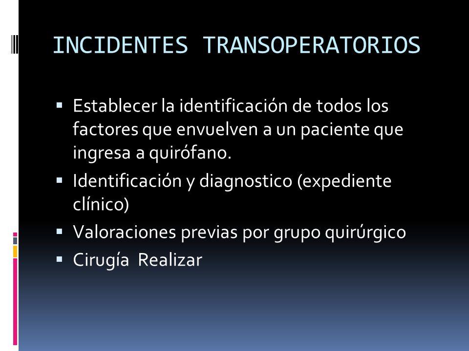 INCIDENTES TRANSOPERATORIOS Establecer la identificación de todos los factores que envuelven a un paciente que ingresa a quirófano. Identificación y d