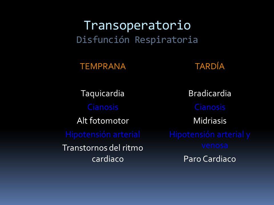Transoperatorio Disfunción Respiratoria TEMPRANA Taquicardia Cianosis Alt fotomotor Hipotensión arterial Transtornos del ritmo cardiaco TARDÍA Bradica