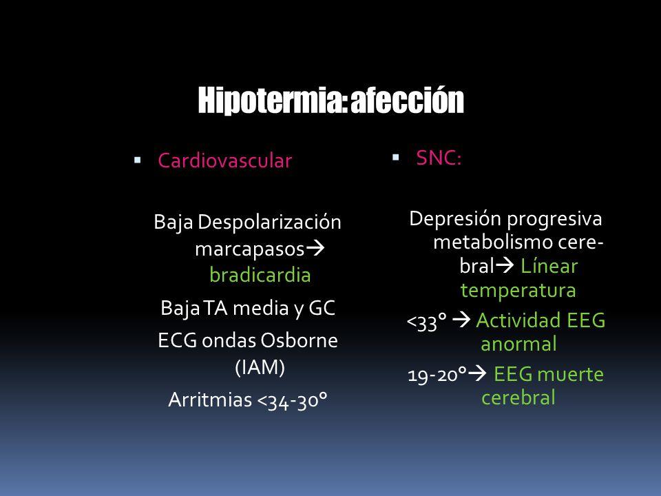 Hipotermia: afección Cardiovascular Baja Despolarización marcapasos bradicardia Baja TA media y GC ECG ondas Osborne (IAM) Arritmias <34-30° SNC: Depr
