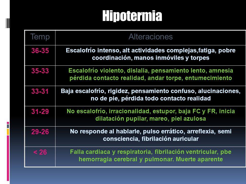 Hipotermia TempAlteraciones 36-35 Escalofrío intenso, alt actividades complejas,fatiga, pobre coordinación, manos inmóviles y torpes 35-33 Escalofrío