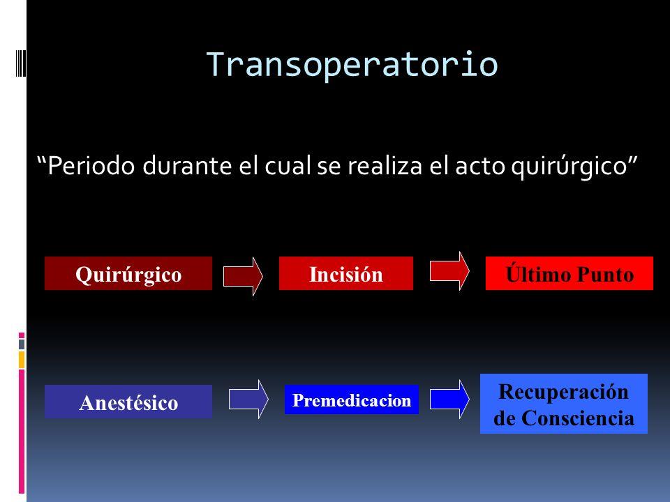 Transoperatorio Periodo durante el cual se realiza el acto quirúrgico QuirúrgicoIncisiónÚltimo Punto Anestésico Premedicacion Recuperación de Conscien