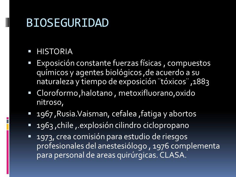 BIOSEGURIDAD HISTORIA Exposición constante fuerzas físicas, compuestos químicos y agentes biológicos,de acuerdo a su naturaleza y tiempo de exposición