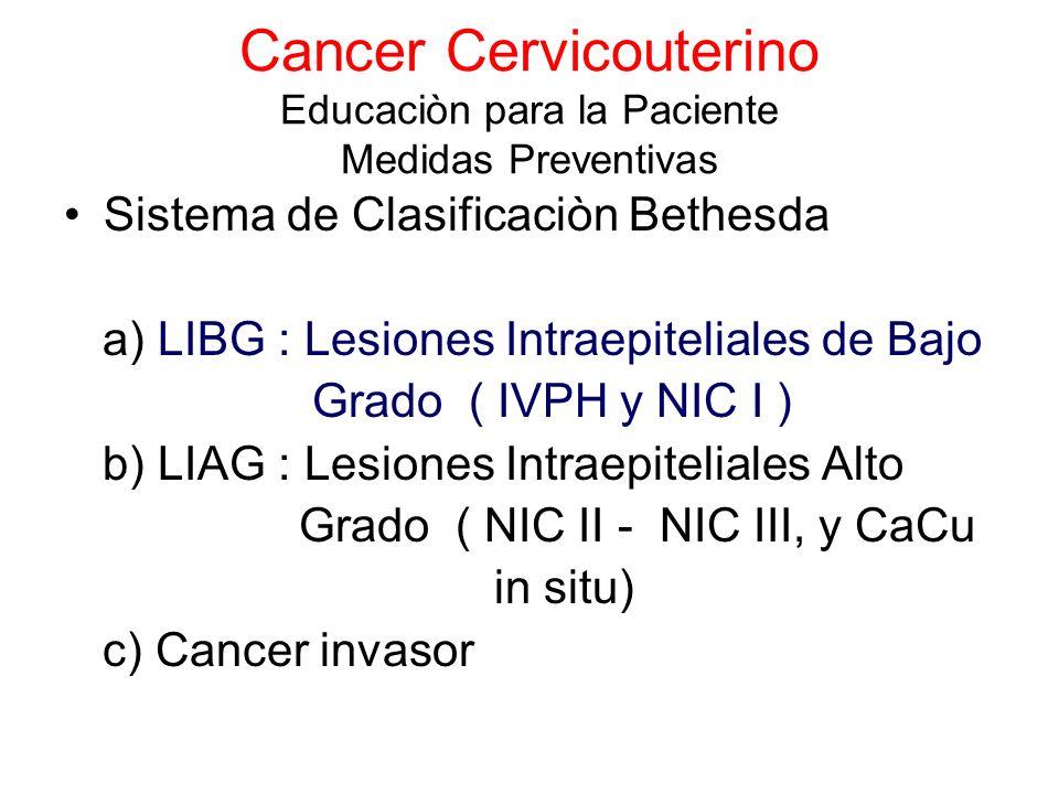 Cancer Cervicouterino Educaciòn para la Paciente Medidas Preventivas Sistema de Clasificaciòn Bethesda a) LIBG : Lesiones Intraepiteliales de Bajo Gra