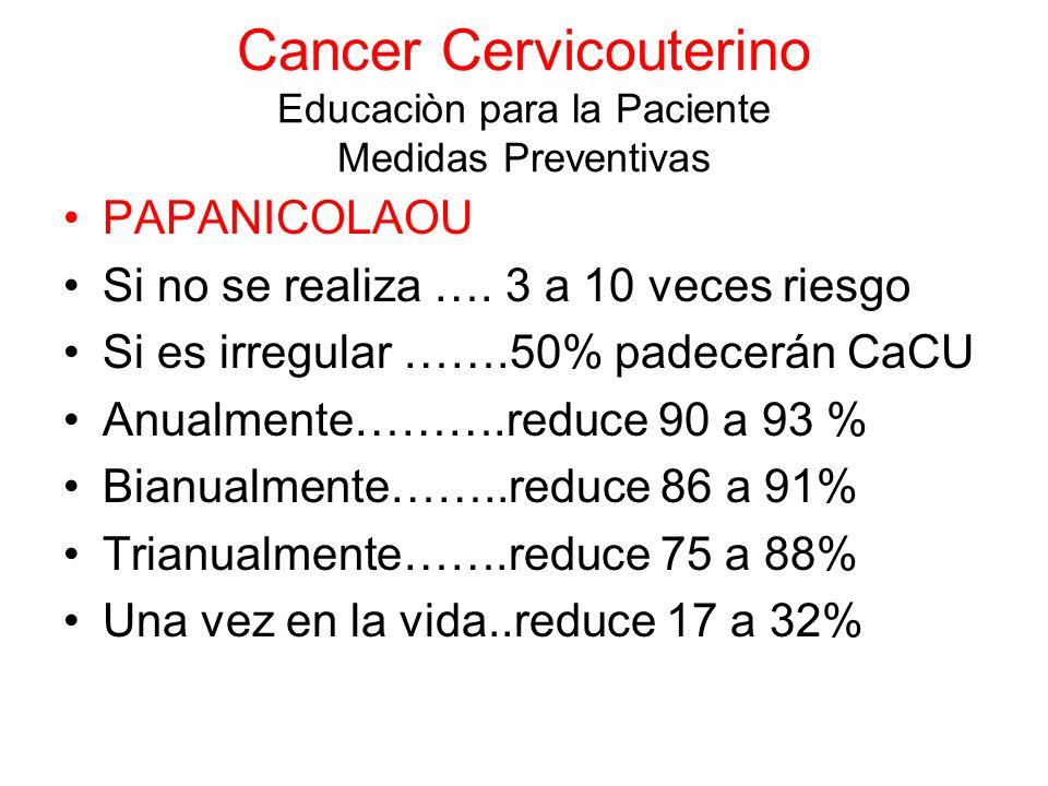 Cancer Cervicouterino Educaciòn para la Paciente Medidas Preventivas PAPANICOLAOU Si no se realiza …. 3 a 10 veces riesgo Si es irregular …….50% padec
