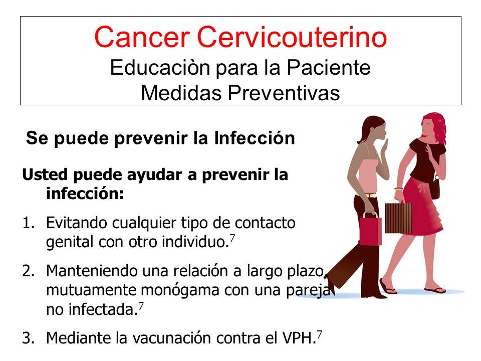 Cancer Cervicouterino Educaciòn para la Paciente Medidas Preventivas Usted puede ayudar a prevenir la infección: 1.Evitando cualquier tipo de contacto