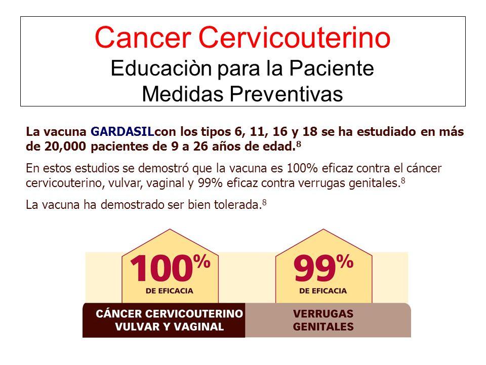 Cancer Cervicouterino Educaciòn para la Paciente Medidas Preventivas La vacuna GARDASILcon los tipos 6, 11, 16 y 18 se ha estudiado en más de 20,000 p