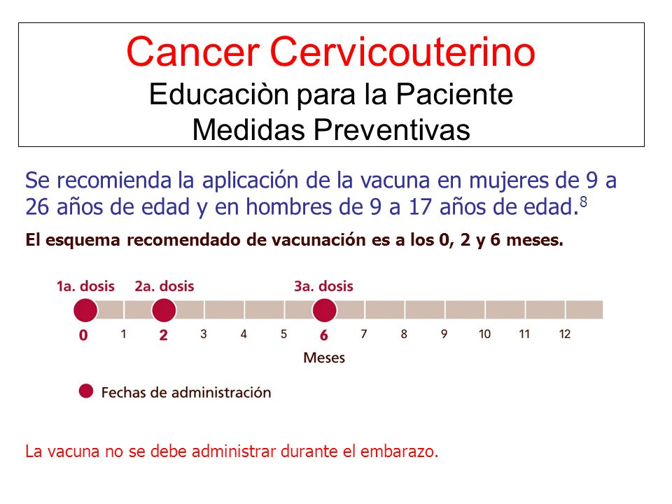 Cancer Cervicouterino Educaciòn para la Paciente Medidas Preventivas Se recomienda la aplicación de la vacuna en mujeres de 9 a 26 años de edad y en h