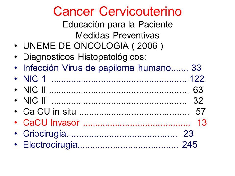 Cancer Cervicouterino Educaciòn para la Paciente Medidas Preventivas UNEME DE ONCOLOGIA ( 2006 ) Diagnosticos Histopatológicos: Infección Virus de pap