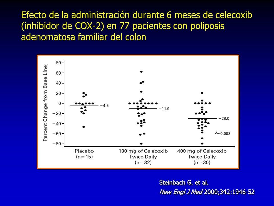 Efecto de la administración durante 6 meses de celecoxib (inhibidor de COX-2) en 77 pacientes con poliposis adenomatosa familiar del colon Steinbach G