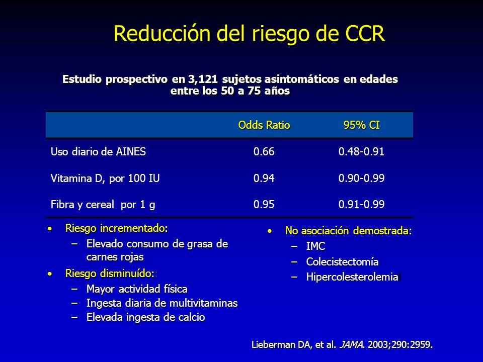Reducción del riesgo de CCR Riesgo incrementado: –Elevado consumo de grasa de carnes rojas Riesgo disminuído:: –Mayor actividad física –Ingesta diaria
