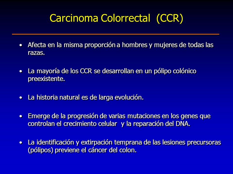 Carcinoma Colorrectal (CCR) Afecta en la misma proporción a hombres y mujeres de todas las razas. La mayoría de los CCR se desarrollan en un pólipo co