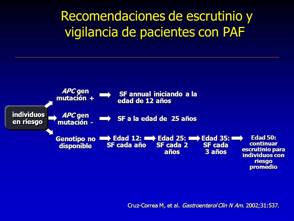 Recomendaciones de escrutinio y vigilancia de pacientes con PAF Cruz-Correa M, et al. Gastroenterol Clin N Am. 2002;31:537. individuos en riesgo indiv