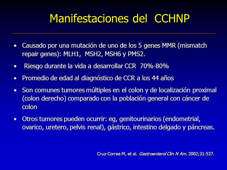 Manifestaciones del CCHNP Causado por una mutación de uno de los 5 genes MMR (mismatch repair genes): MLH1, MSH2, MSH6 y PMS2. Riesgo durante la vida