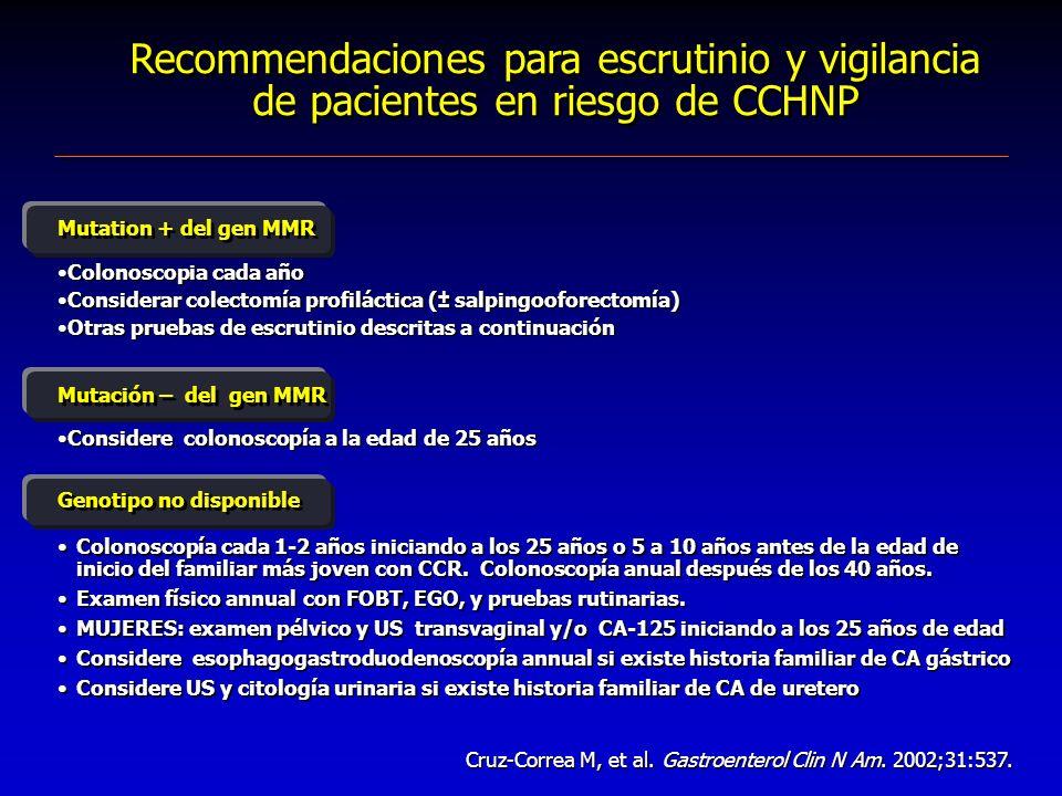Recommendaciones para escrutinio y vigilancia de pacientes en riesgo de CCHNP Cruz-Correa M, et al. Gastroenterol Clin N Am. 2002;31:537. Mutation + d
