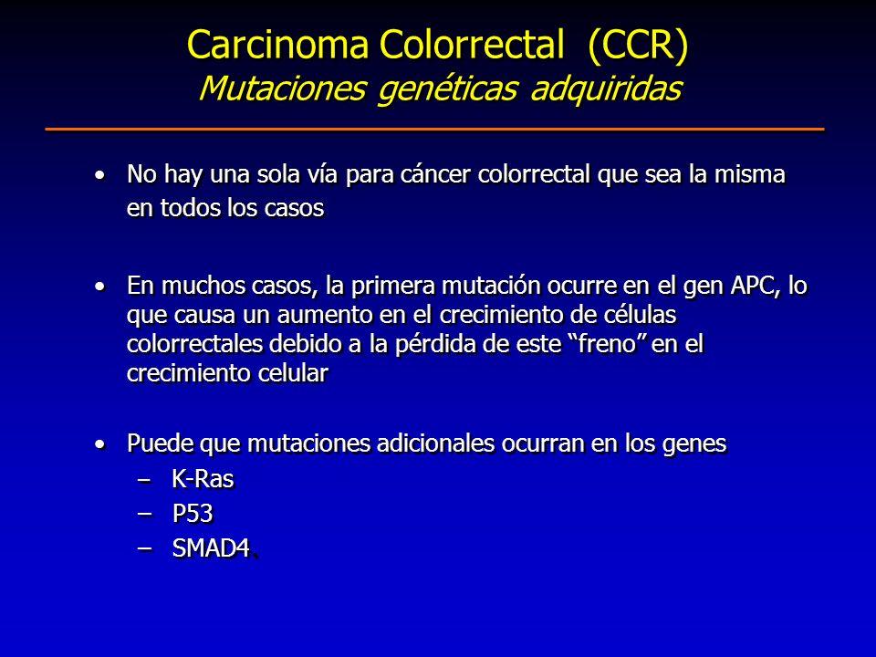 Carcinoma Colorrectal (CCR) Mutaciones genéticas adquiridas No hay una sola vía para cáncer colorrectal que sea la misma en todos los casos En muchos
