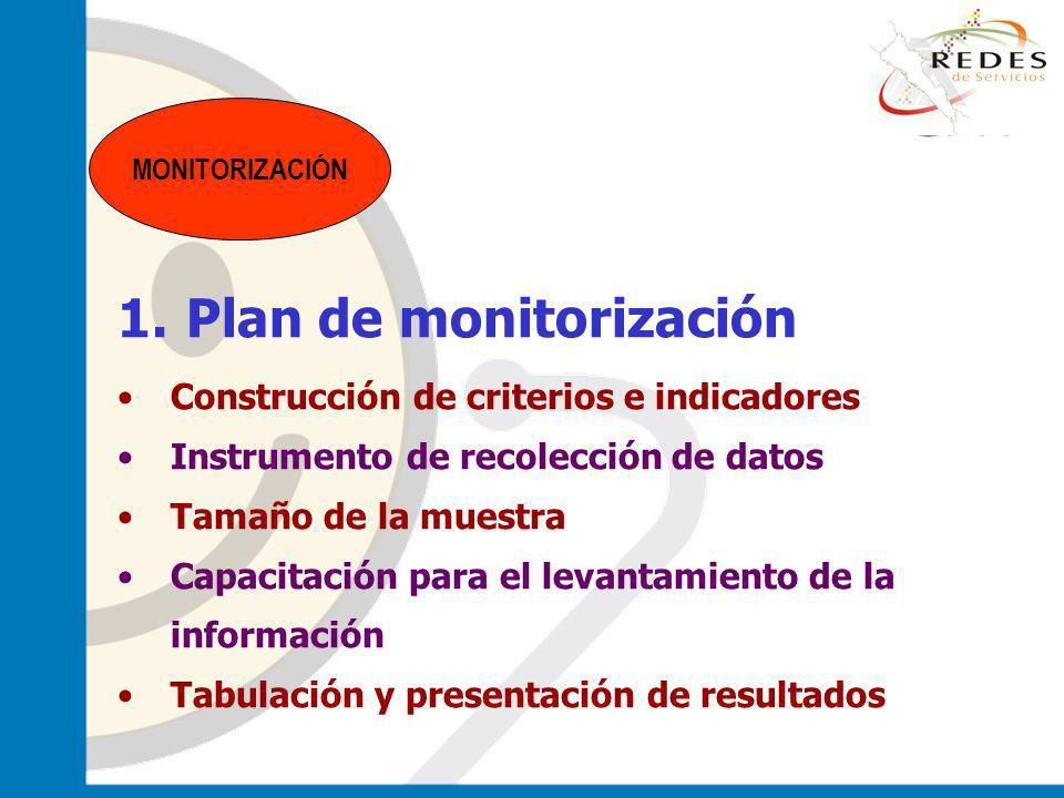 jantoniomar@hsoo.com MONITORIZACIÓN 1. Plan de monitorización Construcción de criterios e indicadores Instrumento de recolección de datos Tamaño de la