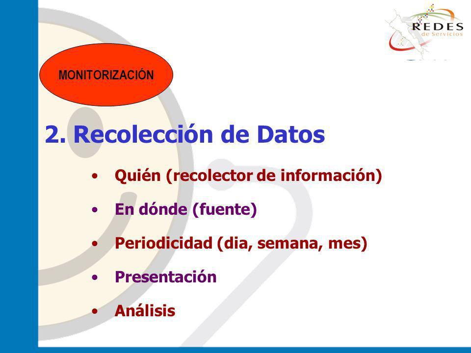 jantoniomar@hsoo.com MONITORIZACIÓN 2. Recolección de Datos Quién (recolector de información) En dónde (fuente) Periodicidad (dia, semana, mes) Presen