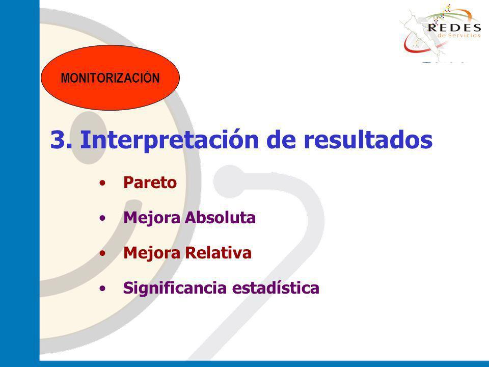 jantoniomar@hsoo.com MONITORIZACIÓN 3. Interpretación de resultados Pareto Mejora Absoluta Mejora Relativa Significancia estadística