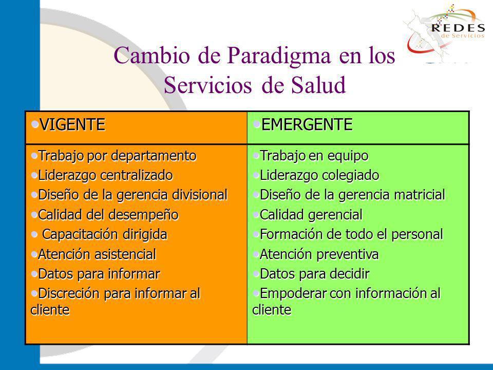 jantoniomar@hsoo.com Cambio de Paradigma en los Servicios de Salud VIGENTE VIGENTE EMERGENTE EMERGENTE Trabajo por departamento Trabajo por departamen