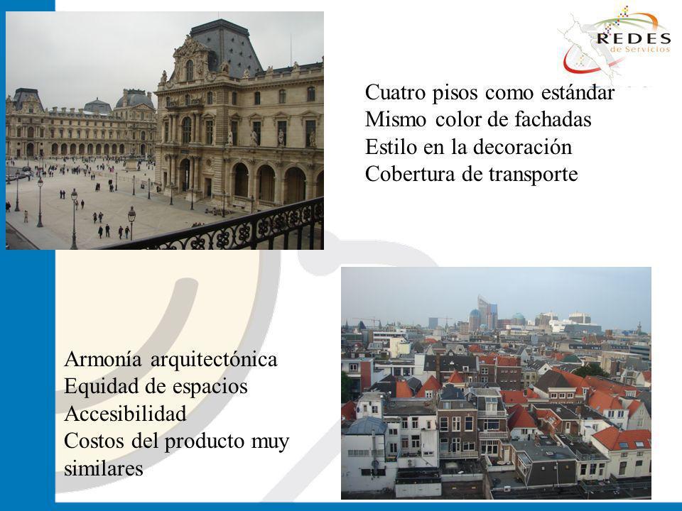 jantoniomar@hsoo.com Cuatro pisos como estándar Mismo color de fachadas Estilo en la decoración Cobertura de transporte Armonía arquitectónica Equidad