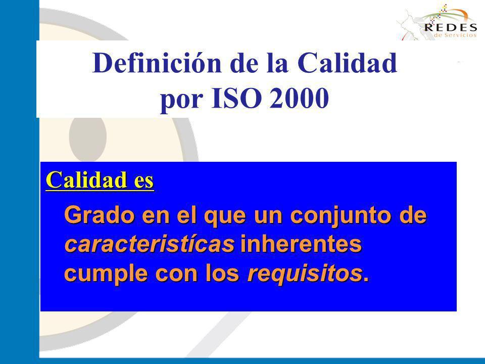 jantoniomar@hsoo.com Definición de la Calidad por ISO 2000 Calidad es Grado en el que un conjunto de caracteristícas inherentes cumple con los requisi