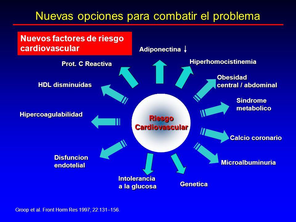 Nuevas opciones para combatir el problema RiesgoCardiovascular Intolerancia a la glucosa Adiponectina Prot. C Reactiva Genetica Hiperhomocistinemia HD