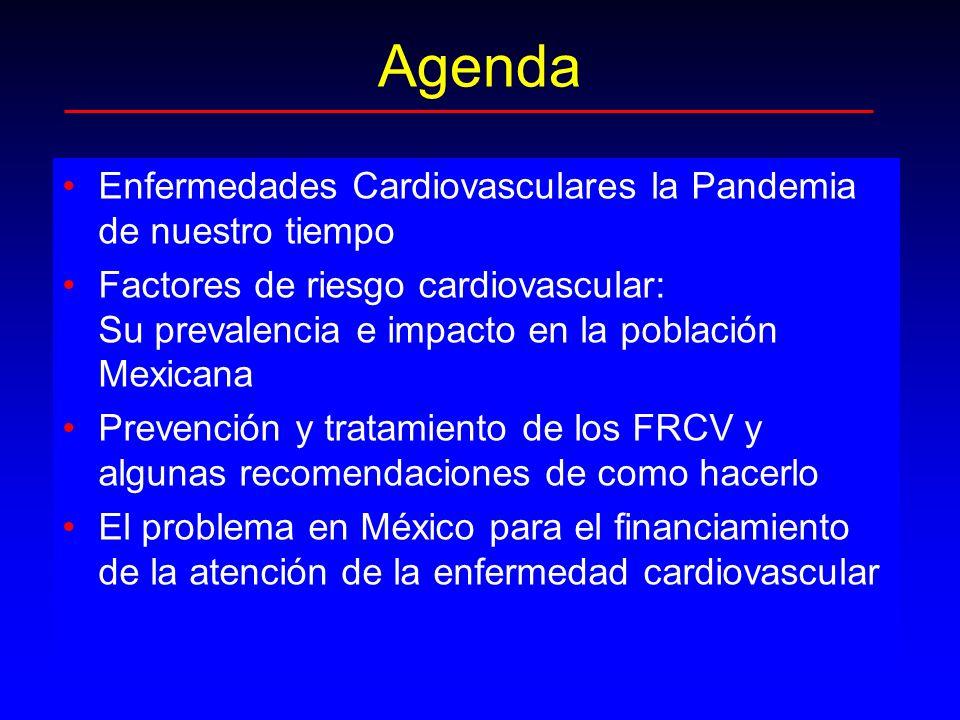 Riesgo cardiovascular en México Fuente: ENEC93.ENSA 2000.Velázquez Monroy O.