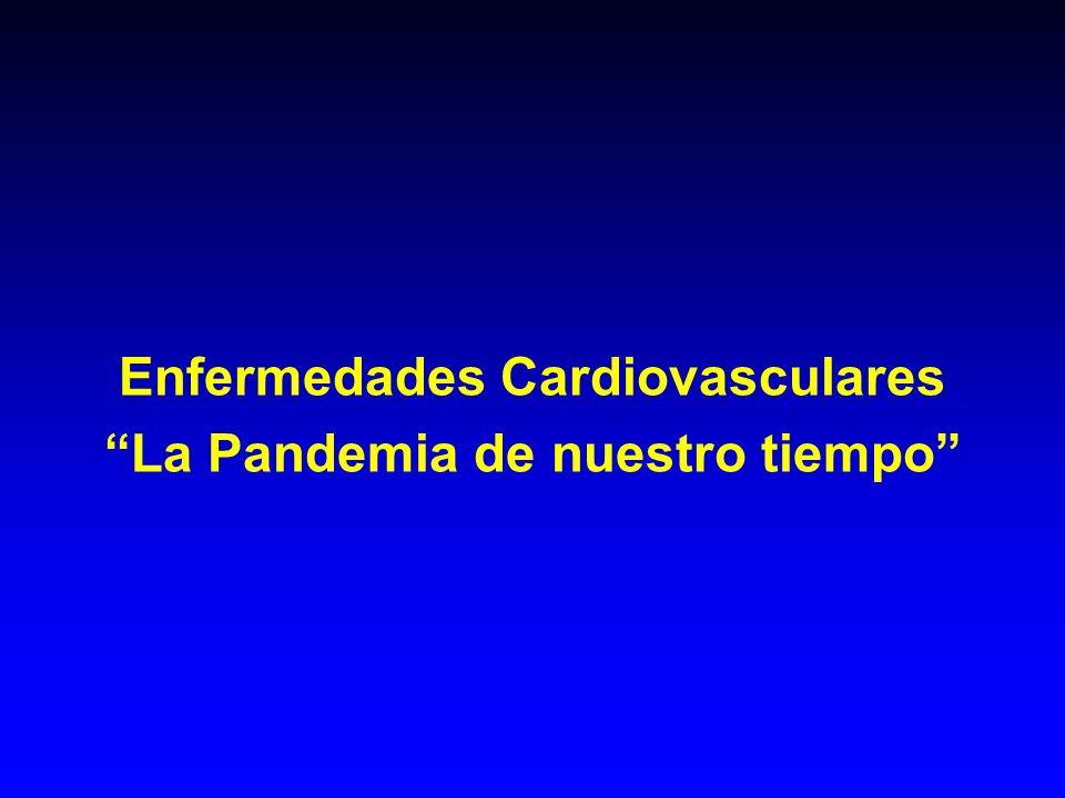 Conclusiones Las enfermedades cardiovasculares son un importante problema de salud pública en México Los costos de su atención son muy elevados Estamos viviendo una transición epidemiológica en pobreza El acceso a los servicios de salud es inequitativo Se debe actuar con URGENCIA en su combate es un problema de todos