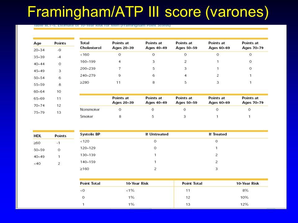 Framingham/ATP III score (varones)