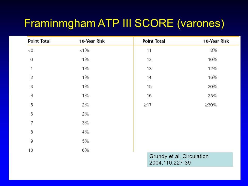 Framinmgham ATP III SCORE (varones) Grundy et al. Circulation 2004;110:227-39