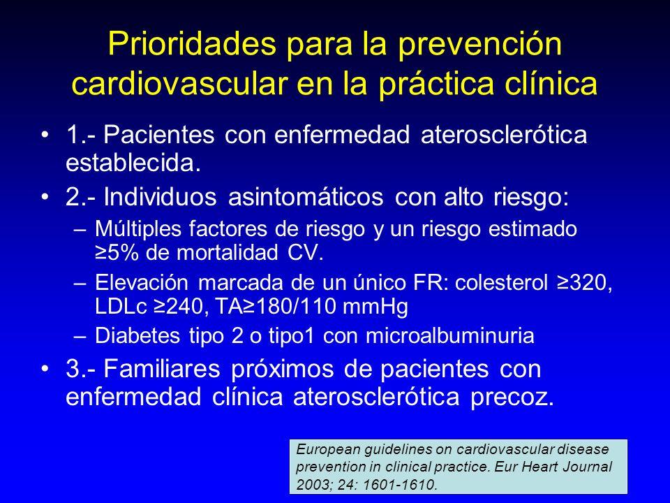 Prioridades para la prevención cardiovascular en la práctica clínica 1.- Pacientes con enfermedad aterosclerótica establecida. 2.- Individuos asintomá