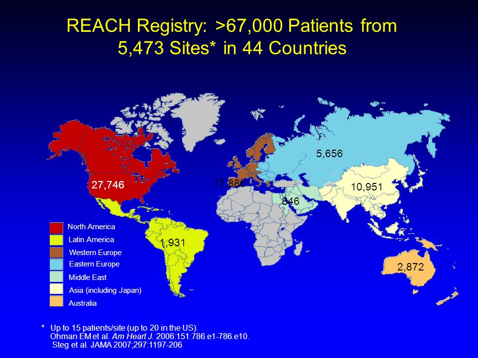 REACH Registry: >67,000 Patients from 5,473 Sites* in 44 Countries *Up to 15 patients/site (up to 20 in the US). Ohman EM et al. Am Heart J. 2006:151: