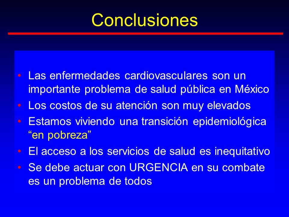 Conclusiones Las enfermedades cardiovasculares son un importante problema de salud pública en México Los costos de su atención son muy elevados Estamo