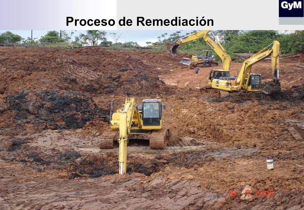 POZA API: CONSTRUIDAUPPER PIT EN CIERRE CIERRE DE SAFETY BASIN Pits en batería Huayurí. Dic. 2004 Pits cerrados en Huayurí. Nov. 2005 Proceso de cierr