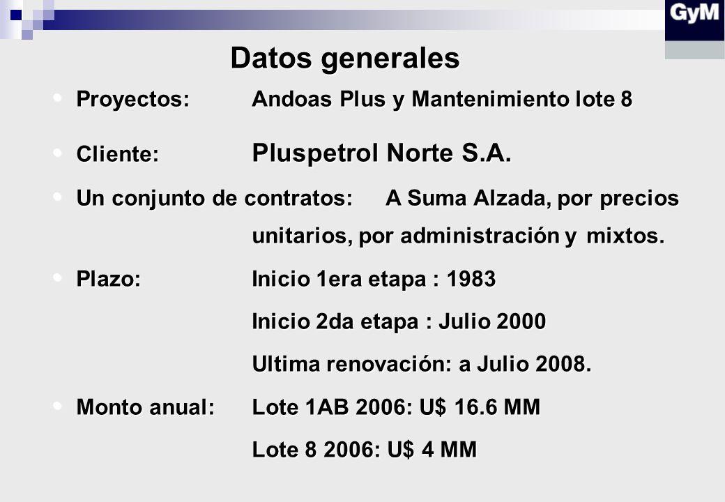 Proyectos:Andoas Plus y Mantenimiento lote 8 Proyectos:Andoas Plus y Mantenimiento lote 8 Cliente: Pluspetrol Norte S.A.