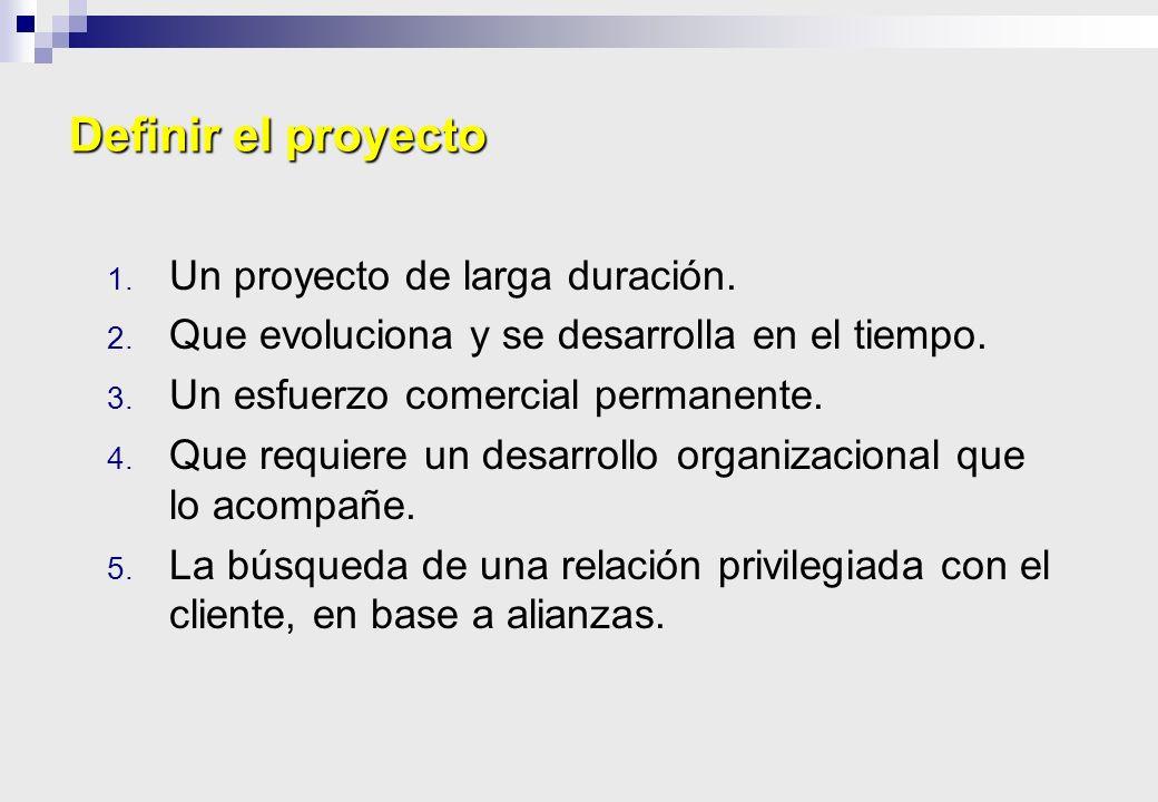 Análisis del Desarrollo del Proyecto