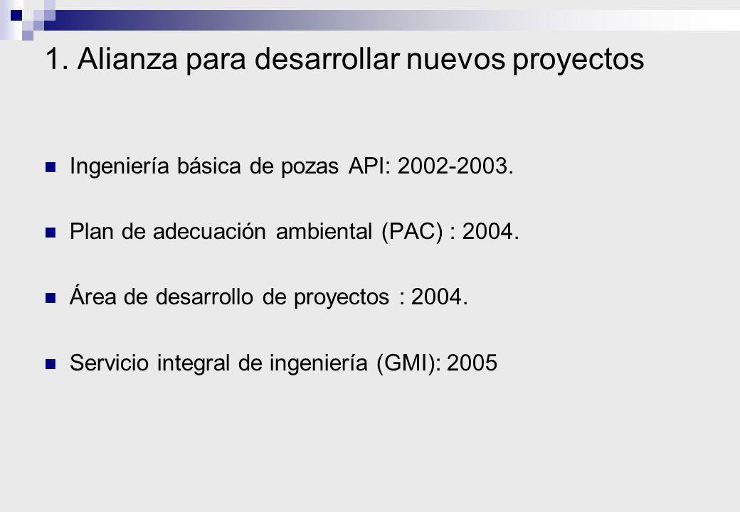 La búsqueda de una relación privilegiada con el cliente, en base a alianzas Objetivos Comunes Acordados (Taller cliente socio Junio 2005) 1. Responsab