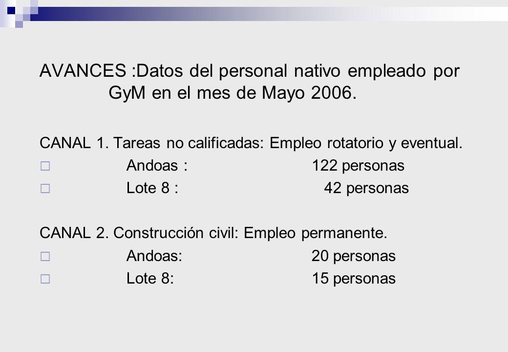 OBJETIVOS : 1. Contribuir al desarrollo local y a la tranquilidad social, permitiendo la inserción laboral de la población nativa en los trabajos de G