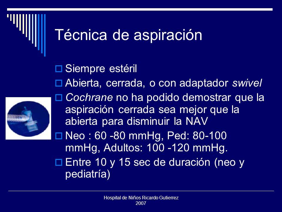 Hospital de Niños Ricardo Gutierrez 2007 La aplicación de presión negativa produce pérdida de Peep y de volumen Evitar la desconexión previene parcialmente la caída del volumen, pero ésta puede recuperarse con reclutamiento durante la aspiración