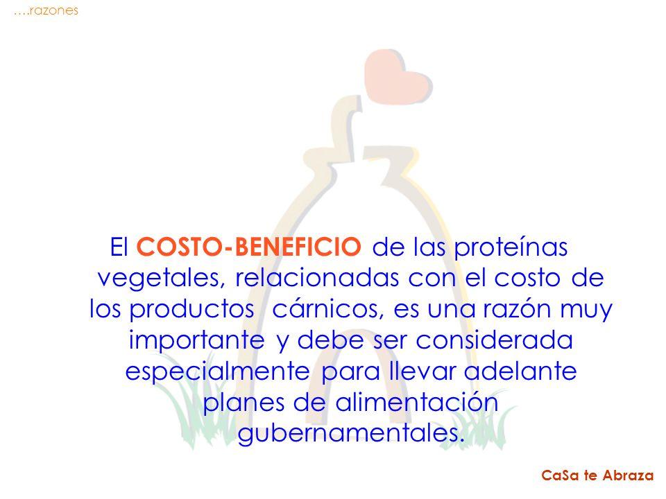 El COSTO-BENEFICIO de las proteínas vegetales, relacionadas con el costo de los productos cárnicos, es una razón muy importante y debe ser considerada