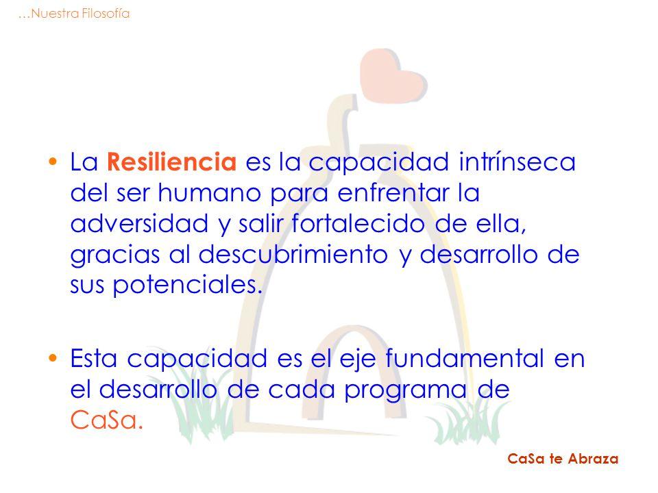 La Resiliencia es la capacidad intrínseca del ser humano para enfrentar la adversidad y salir fortalecido de ella, gracias al descubrimiento y desarro