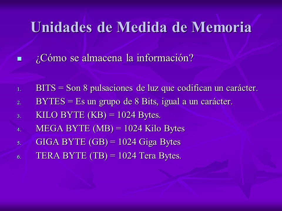 Unidades de Medida de Memoria ¿Cómo se almacena la información? ¿Cómo se almacena la información? 1. BITS = Son 8 pulsaciones de luz que codifican un