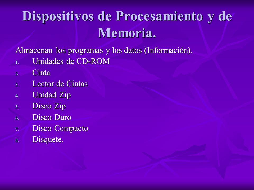 Dispositivos de Procesamiento y de Memoria. Almacenan los programas y los datos (Información). 1. Unidades de CD-ROM 2. Cinta 3. Lector de Cintas 4. U