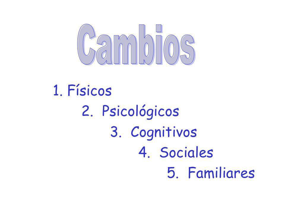 1. Físicos 2. Psicológicos 3. Cognitivos 4. Sociales 5. Familiares